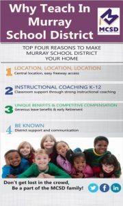 Why Teach in Murray flyer